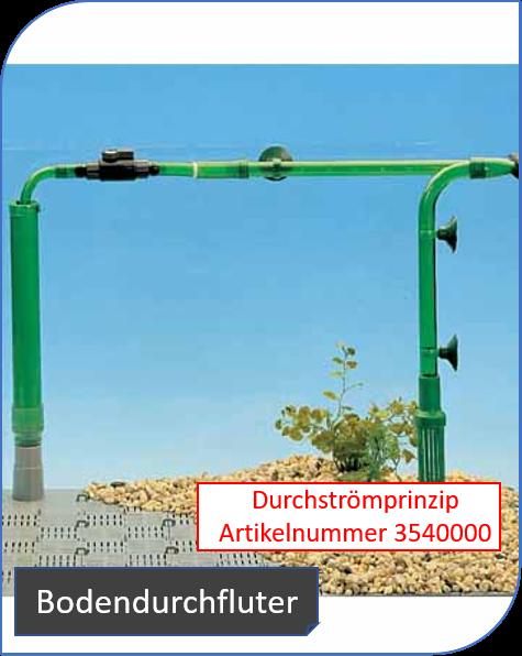 Bodendurchfluter Durchströmprinzip (3540000) - Das gereinigte Wasser wird durch den Bodengrund geführt, wobei es Schmutzpartikel aufschwemmt und in den Ansaugbereich des Filters bringt.